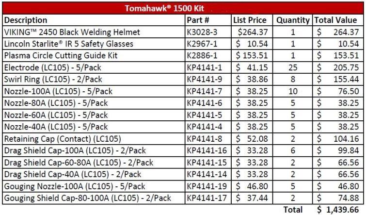 tomahawk-1500-air-plasma-kit750.jpg
